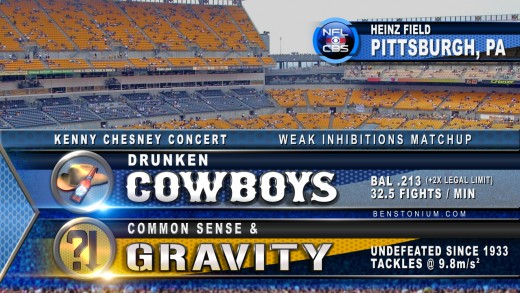 Kenny Chesney Concert / Heinz Field Matchup