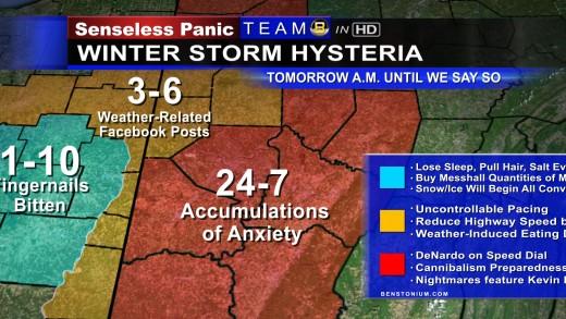 Honest Weather Map – Winter Storm