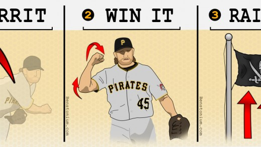 Gerrit. Win It. Raise It!