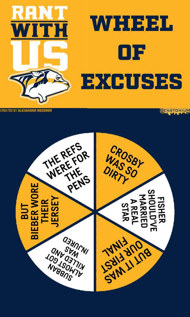 Contact Capital One >> Trashville's Wheel of Excuses   Benstonium