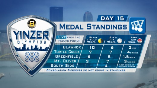 Yinzer Olympics – Medals
